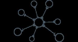 organizacion-empresarial-agravid